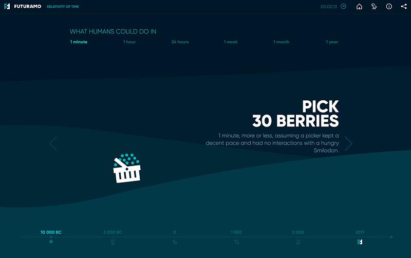 网站设计的配色方案c